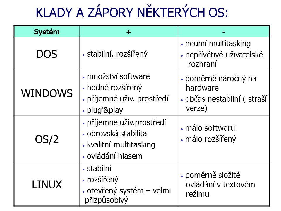 KLADY A ZÁPORY NĚKTERÝCH OS: Systém +- DOS stabilní, rozšířený neumí multitasking nepřívětivé uživatelské rozhraní WINDOWS množství software hodně rozšířený příjemné uživ.