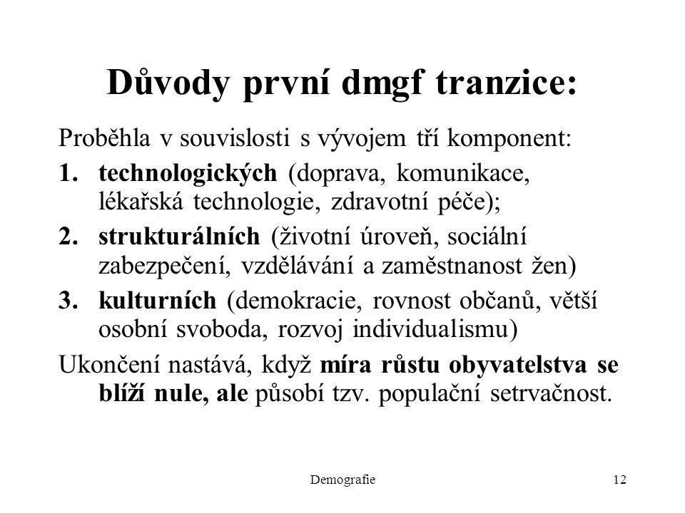 Demografie12 Důvody první dmgf tranzice: Proběhla v souvislosti s vývojem tří komponent: 1.technologických (doprava, komunikace, lékařská technologie,