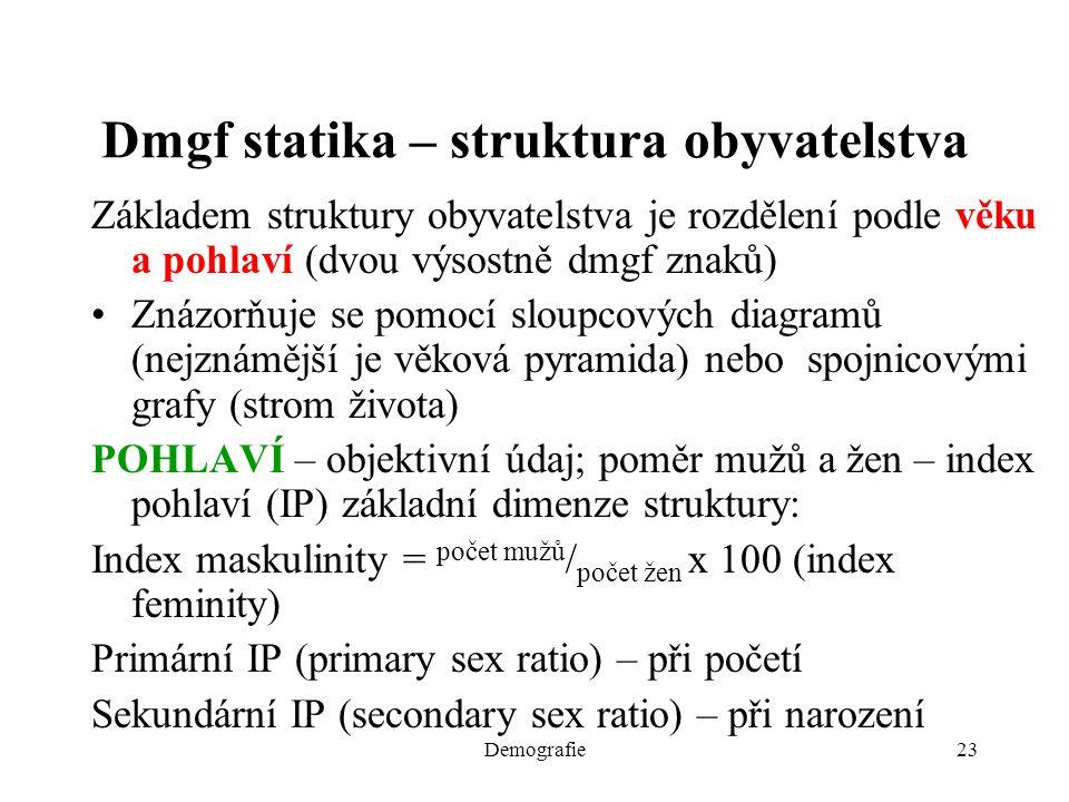 Demografie23 Dmgf statika – struktura obyvatelstva Základem struktury obyvatelstva je rozdělení podle věku a pohlaví (dvou výsostně dmgf znaků) Znázor