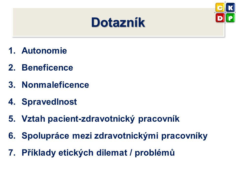 DotazníkDotazník 1.Autonomie 2.Beneficence 3.Nonmaleficence 4.Spravedlnost 5.Vztah pacient-zdravotnický pracovník 6.Spolupráce mezi zdravotnickými pra