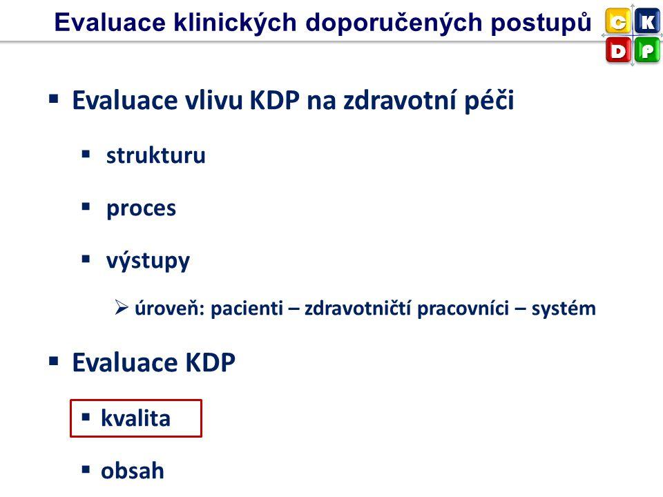 CK DP