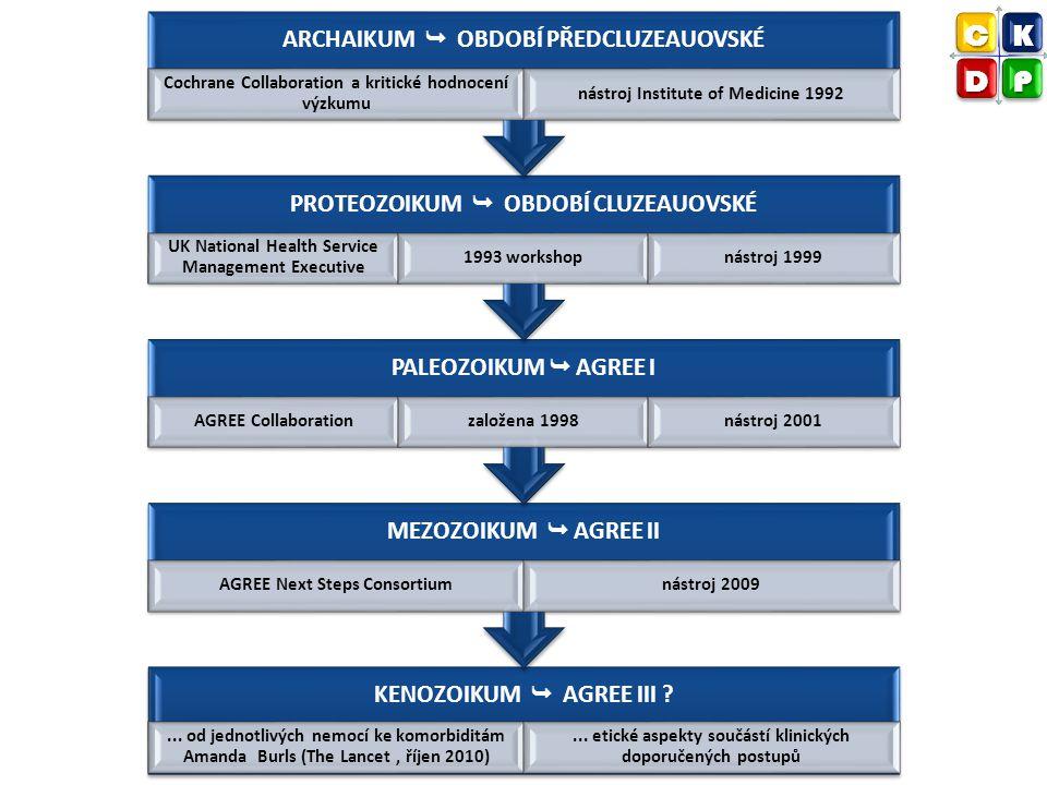 CK DP KENOZOIKUM  AGREE III ?... od jednotlivých nemocí ke komorbiditám Amanda Burls (The Lancet, říjen 2010)... etické aspekty součástí klinických d