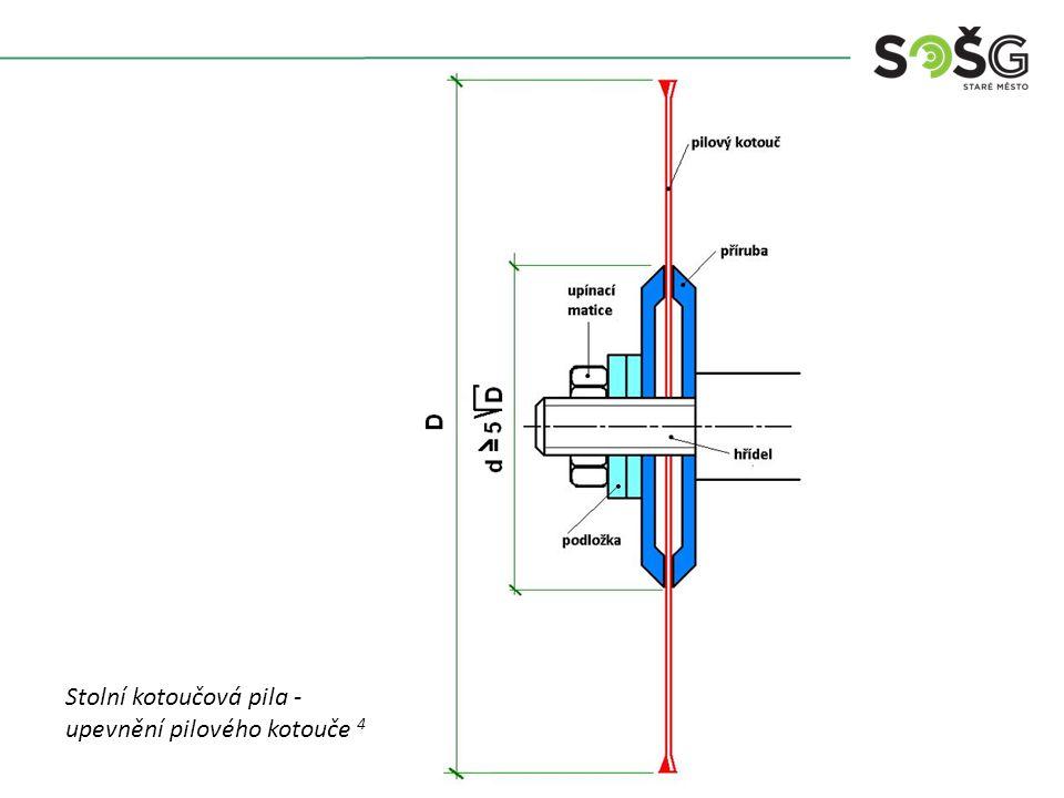 Vícekotoučová rozřezávací pila PWR 201 TOS Svitavy - detail Stolní kotoučová pila - podávací zařízení 5