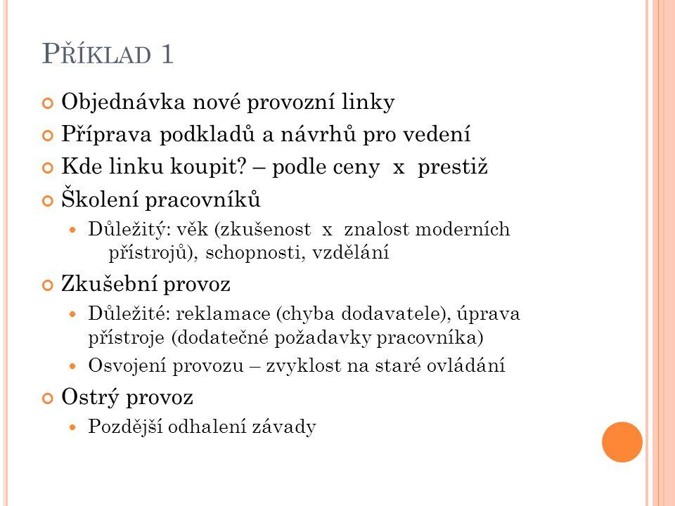 P ŘÍKLAD 1 Objednávka nové provozní linky Příprava podkladů a návrhů pro vedení Kde linku koupit.