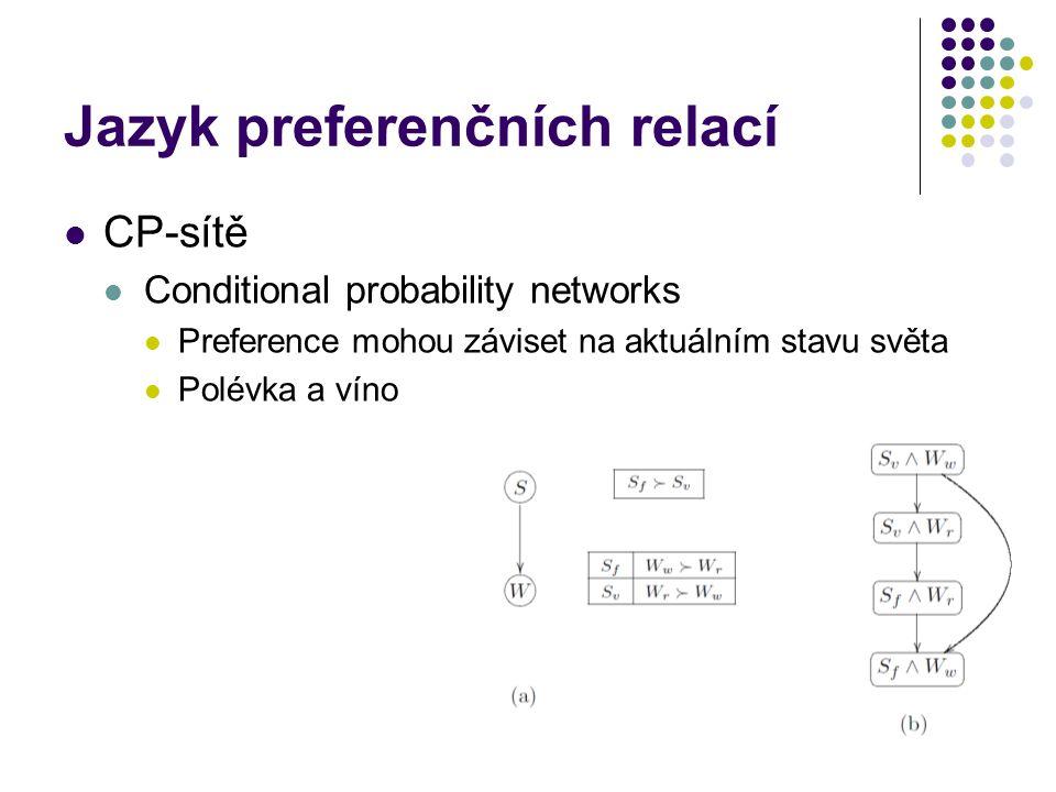 Jazyk preferenčních relací CP-sítě Conditional probability networks Preference mohou záviset na aktuálním stavu světa Polévka a víno