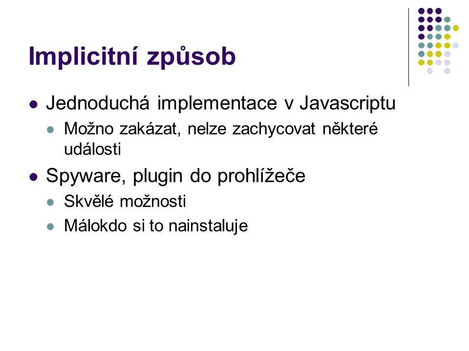 Implicitní způsob Jednoduchá implementace v Javascriptu Možno zakázat, nelze zachycovat některé události Spyware, plugin do prohlížeče Skvělé možnosti