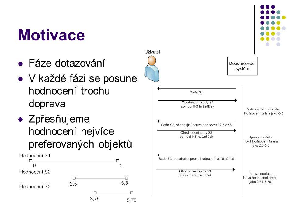 Motivace Fáze dotazování V každé fázi se posune hodnocení trochu doprava Zpřesňujeme hodnocení nejvíce preferovaných objektů