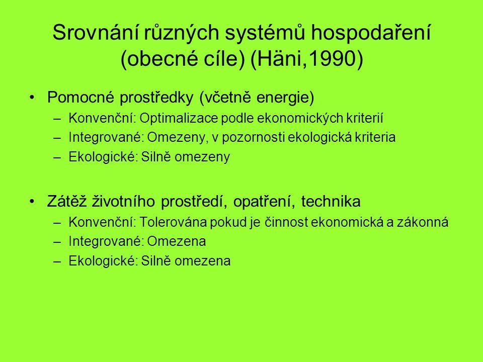 Srovnání různých systémů hospodaření (obecné cíle) (Häni,1990) Pomocné prostředky (včetně energie) –Konvenční: Optimalizace podle ekonomických kriteri