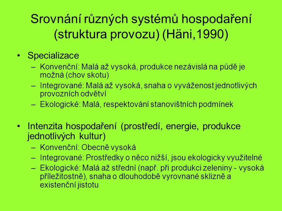 Srovnání různých systémů hospodaření (struktura provozu) (Häni,1990) Specializace –Konvenční: Malá až vysoká, produkce nezávislá na půdě je možná (chov skotu) –Integrované: Malá až vysoká, snaha o vyváženost jednotlivých provozních odvětví –Ekologické: Malá, respektování stanovištních podmínek Intenzita hospodaření (prostředí, energie, produkce jednotlivých kultur) –Konvenční: Obecně vysoká –Integrované: Prostředky o něco nižší, jsou ekologicky využitelné –Ekologické: Malá až střední (např.