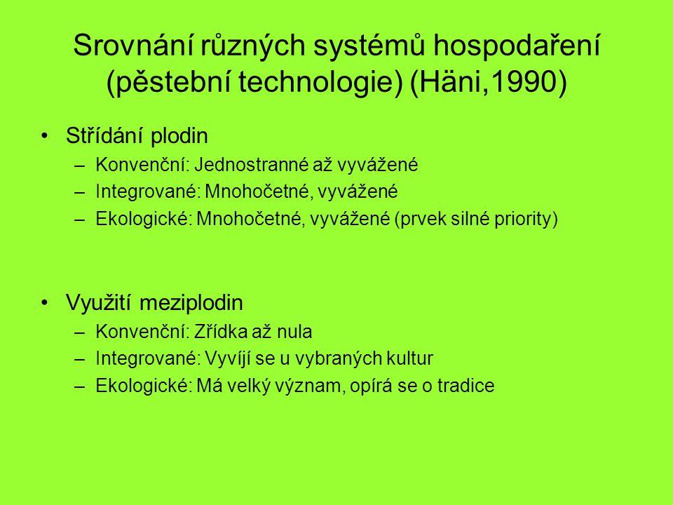 Srovnání různých systémů hospodaření (pěstební technologie) (Häni,1990) Střídání plodin –Konvenční: Jednostranné až vyvážené –Integrované: Mnohočetné, vyvážené –Ekologické: Mnohočetné, vyvážené (prvek silné priority) Využití meziplodin –Konvenční: Zřídka až nula –Integrované: Vyvíjí se u vybraných kultur –Ekologické: Má velký význam, opírá se o tradice