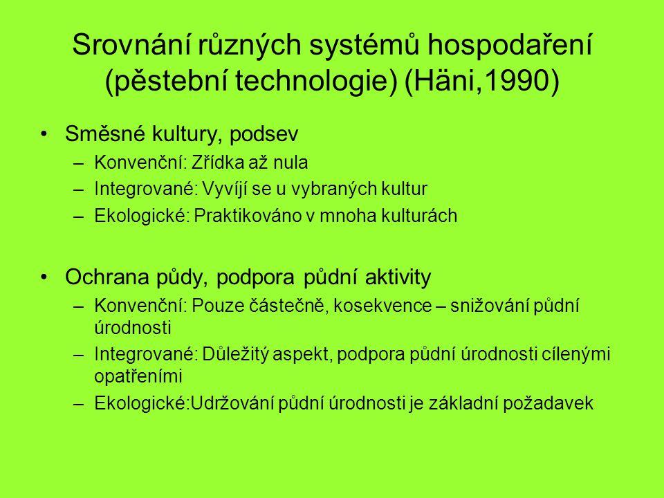 Srovnání různých systémů hospodaření (pěstební technologie) (Häni,1990) Směsné kultury, podsev –Konvenční: Zřídka až nula –Integrované: Vyvíjí se u vybraných kultur –Ekologické: Praktikováno v mnoha kulturách Ochrana půdy, podpora půdní aktivity –Konvenční: Pouze částečně, kosekvence – snižování půdní úrodnosti –Integrované: Důležitý aspekt, podpora půdní úrodnosti cílenými opatřeními –Ekologické:Udržování půdní úrodnosti je základní požadavek
