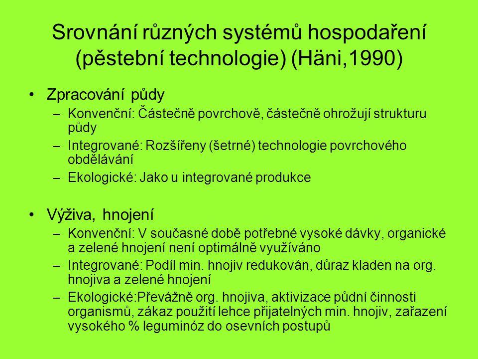 Srovnání různých systémů hospodaření (pěstební technologie) (Häni,1990) Zpracování půdy –Konvenční: Částečně povrchově, částečně ohrožují strukturu půdy –Integrované: Rozšířeny (šetrné) technologie povrchového obdělávání –Ekologické: Jako u integrované produkce Výživa, hnojení –Konvenční: V současné době potřebné vysoké dávky, organické a zelené hnojení není optimálně využíváno –Integrované: Podíl min.