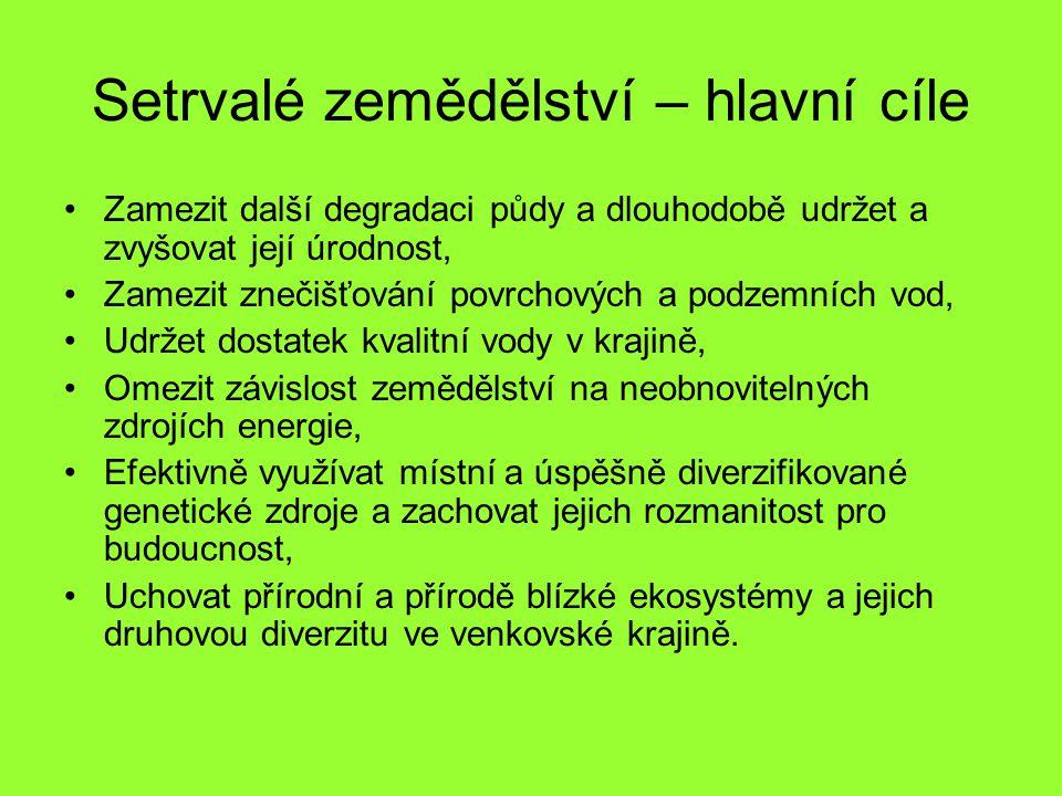 Srovnání různých systémů hospodaření (struktura provozu) (Häni,1990) Produkce krmiva vlastním provozem –Konvenční: Ano/ne –Integrované: Ano –Ekologické: Ano Počet VDJ (600 kg) na 1 ha zem.