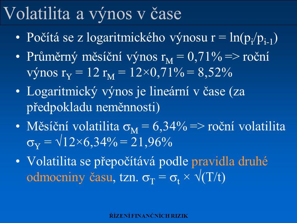 ŘÍZENÍ FINANČNÍCH RIZIK Volatilita a výnos v čase Počítá se z logaritmického výnosu r = ln(p i /p i-1 ) Průměrný měsíční výnos r M = 0,71% => roční výnos r Y = 12 r M = 12×0,71% = 8,52% Logaritmický výnos je lineární v čase (za předpokladu neměnnosti) Měsíční volatilita  M = 6,34% => roční volatilita  Y =  12×6,34% = 21,96% Volatilita se přepočítává podle pravidla druhé odmocniny času, tzn.