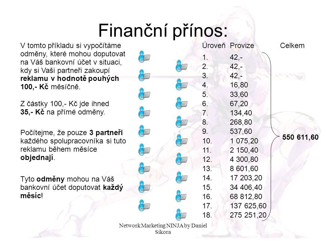 Network Marketing NINJA by Daniel Sikora Finanční přínos: V tomto příkladu si vypočítáme odměny, které mohou doputovat na Váš bankovní účet v situaci, kdy si Vaši partneři zakoupí reklamu v hodnotě pouhých 100,- Kč měsíčně.