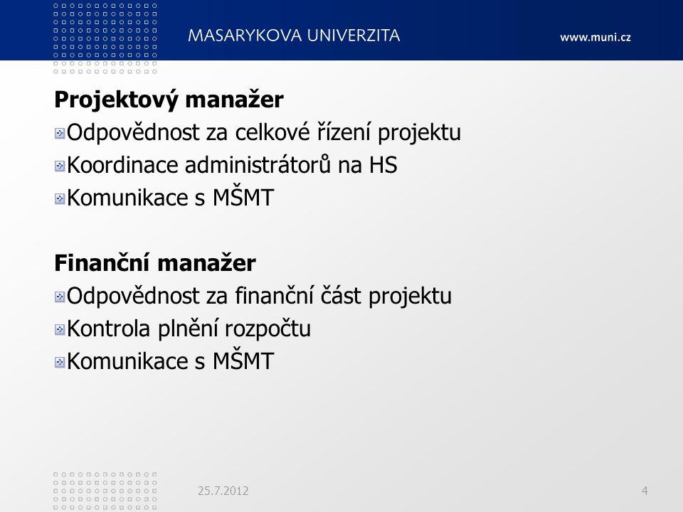 Projektový manažer Odpovědnost za celkové řízení projektu Koordinace administrátorů na HS Komunikace s MŠMT Finanční manažer Odpovědnost za finanční č