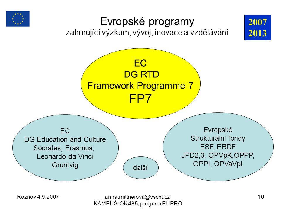 Rožnov 4.9.2007anna.mittnerova@vscht.cz KAMPUŠ-OK 485, program EUPRO 10 Evropské programy zahrnující výzkum, vývoj, inovace a vzdělávání Evropské Strukturální fondy ESF, ERDF JPD2,3, OPVpK,OPPP, OPPI, OPVaVpI EC DG Education and Culture Socrates, Erasmus, Leonardo da Vinci Gruntvig EC DG RTD Framework Programme 7 FP7 další 2007 2013