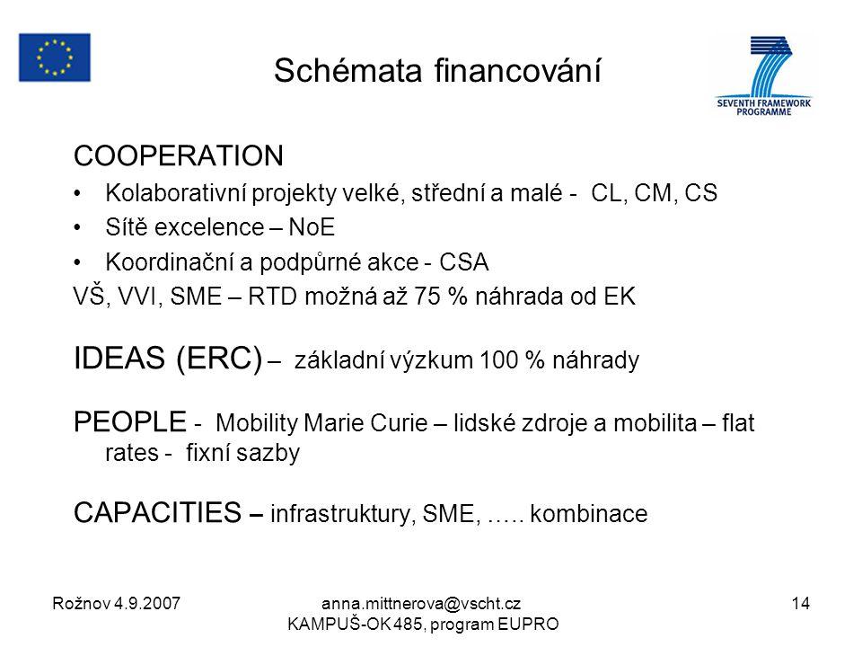 Rožnov 4.9.2007anna.mittnerova@vscht.cz KAMPUŠ-OK 485, program EUPRO 14 Schémata financování COOPERATION Kolaborativní projekty velké, střední a malé - CL, CM, CS Sítě excelence – NoE Koordinační a podpůrné akce - CSA VŠ, VVI, SME – RTD možná až 75 % náhrada od EK IDEAS (ERC) – základní výzkum 100 % náhrady PEOPLE - Mobility Marie Curie – lidské zdroje a mobilita – flat rates - fixní sazby CAPACITIES – infrastruktury, SME, …..