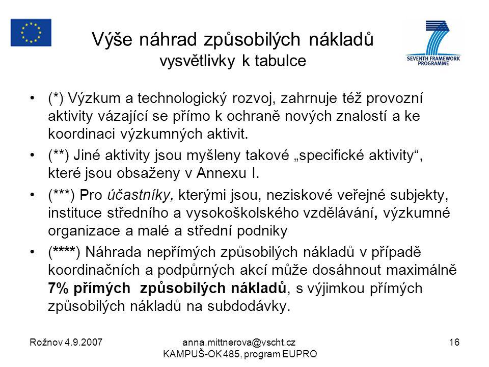 Rožnov 4.9.2007anna.mittnerova@vscht.cz KAMPUŠ-OK 485, program EUPRO 16 Výše náhrad způsobilých nákladů vysvětlivky k tabulce (*) Výzkum a technologický rozvoj, zahrnuje též provozní aktivity vázající se přímo k ochraně nových znalostí a ke koordinaci výzkumných aktivit.