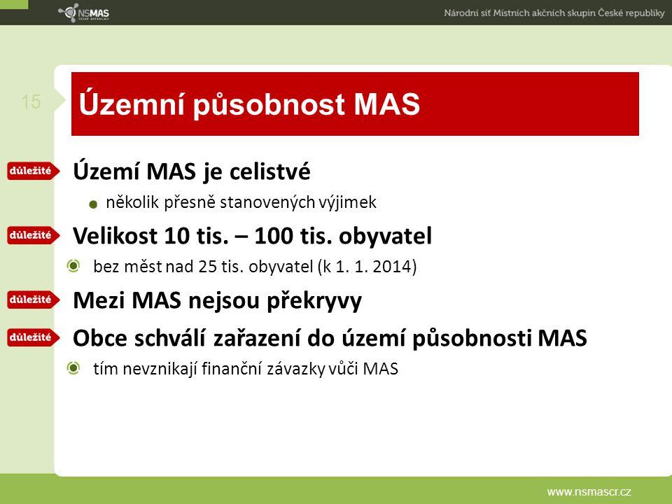 Územní působnost MAS Území MAS je celistvé několik přesně stanovených výjimek Velikost 10 tis. – 100 tis. obyvatel bez měst nad 25 tis. obyvatel (k 1.