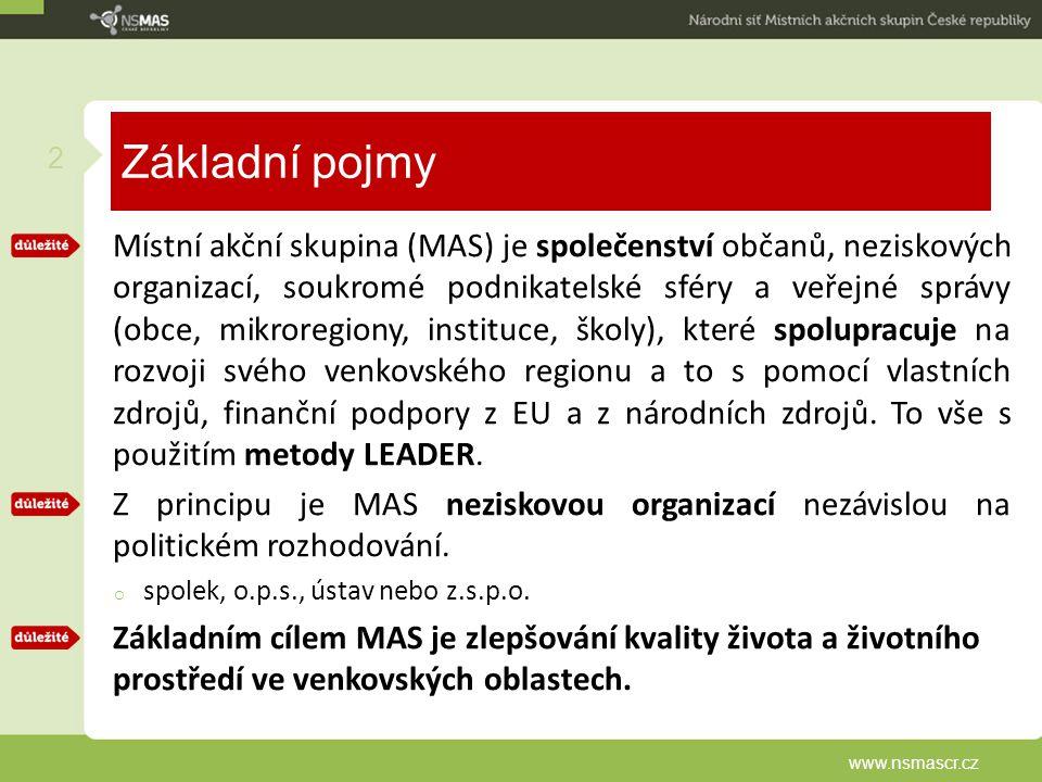 Základní pojmy Místní akční skupina (MAS) je společenství občanů, neziskových organizací, soukromé podnikatelské sféry a veřejné správy (obce, mikrore