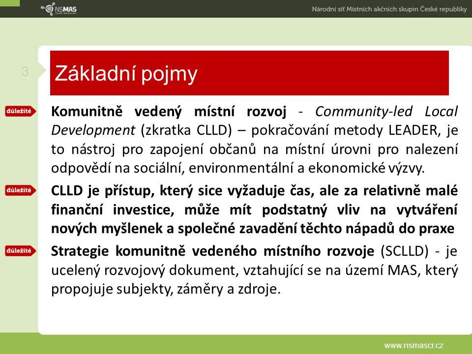 Základní pojmy Komunitně vedený místní rozvoj - Community-led Local Development (zkratka CLLD) – pokračování metody LEADER, je to nástroj pro zapojení