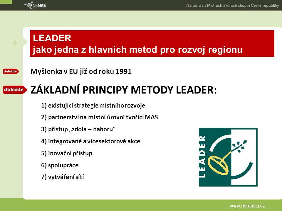 Alokace CLLD 2014–2020 (stav březen 2015) www.nsmascr.cz 25 Operační programAlokace (mil.