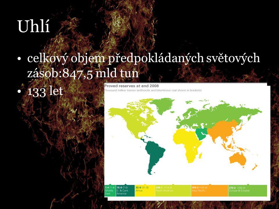 Uhlí celkový objem předpokládaných světových zásob:847,5 mld tun 133 let
