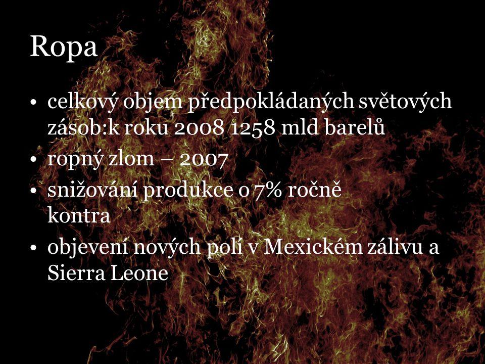 Zdroje magazín DNEŠNÍ SVĚT, číslo 3, ročník 2008/2009 www.energybulletin.cz www.zemniplyn.cz www.fospaliva.wz.cz www.wikipedia.org