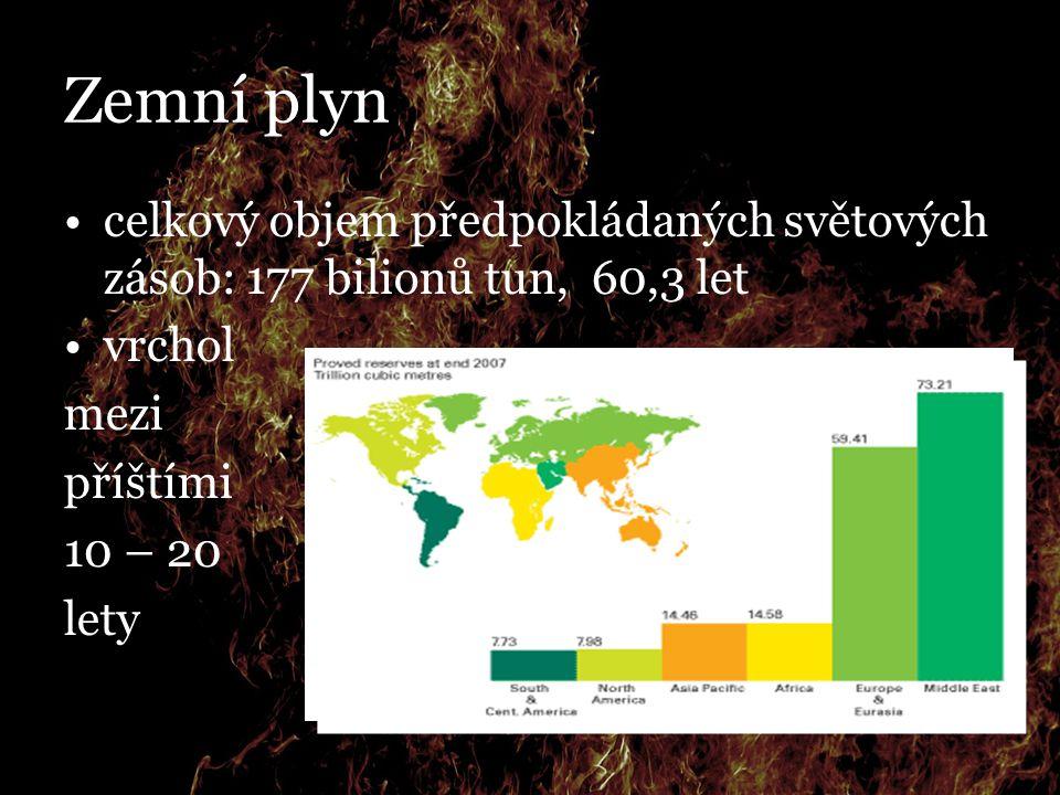 Zemní plyn celkový objem předpokládaných světových zásob: 177 bilionů tun, 60,3 let vrchol mezi příštími 10 – 20 lety