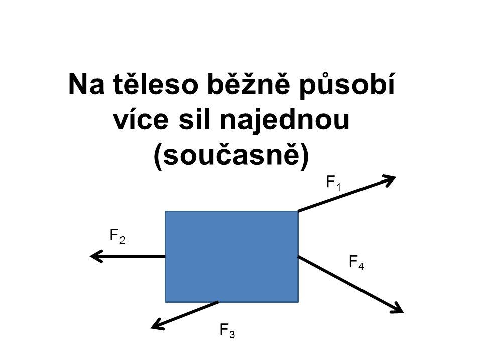 Na těleso běžně působí více sil najednou (současně) F1F1 F2F2 F3F3 F4F4