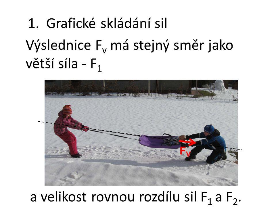 1. Grafické skládání sil FVFV a velikost rovnou rozdílu sil F 1 a F 2. Výslednice F v má stejný směr jako větší síla - F 1