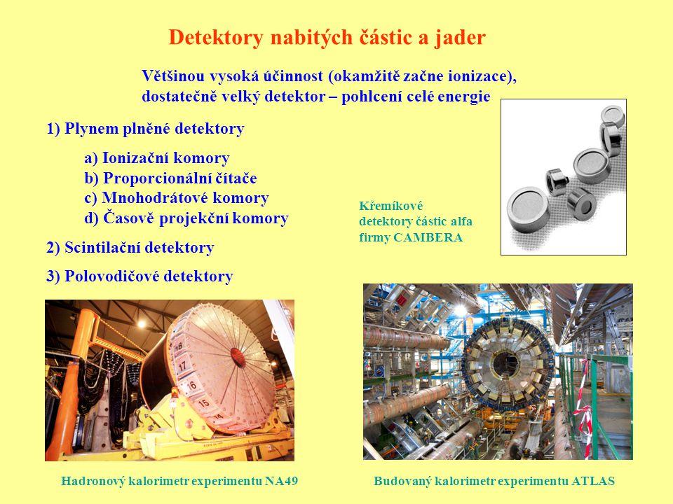 Detektory nabitých částic a jader 1) Plynem plněné detektory a) Ionizační komory b) Proporcionální čítače c) Mnohodrátové komory d) Časově projekční k