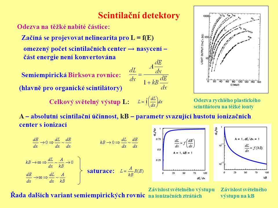 Scintilační detektory A – absolutní scintilační účinnost, kB – parametr svazující hustotu ionizačních center s ionizací Semiempirická Birksova rovnice