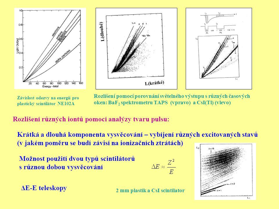 Rozlišení různých iontů pomocí analýzy tvaru pulsu: Krátká a dlouhá komponenta vysvěcování – vybíjení různých excitovaných stavů (v jakém poměru se bu