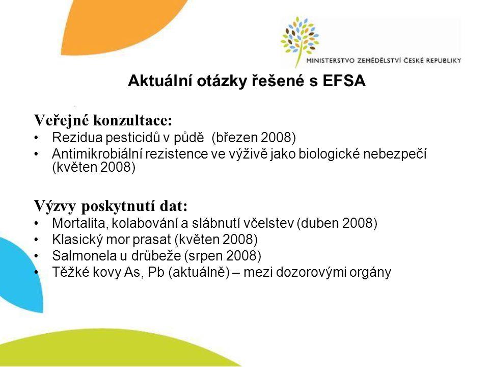 Veřejné konzultace: Rezidua pesticidů v půdě (březen 2008) Antimikrobiální rezistence ve výživě jako biologické nebezpečí (květen 2008) Výzvy poskytnutí dat: Mortalita, kolabování a slábnutí včelstev (duben 2008) Klasický mor prasat (květen 2008) Salmonela u drůbeže (srpen 2008) Těžké kovy As, Pb (aktuálně) – mezi dozorovými orgány Aktuální otázky řešené s EFSA