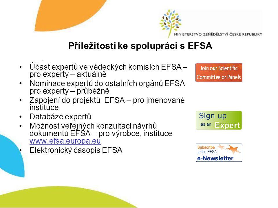 Účast expertů ve vědeckých komisích EFSA – pro experty – aktuálně Nominace expertů do ostatních orgánů EFSA – pro experty – průběžně Zapojení do projektů EFSA – pro jmenované instituce Databáze expertů Možnost veřejných konzultací návrhů dokumentů EFSA – pro výrobce, instituce www.efsa.europa.eu Elektronický časopis EFSA Příležitosti ke spolupráci s EFSA