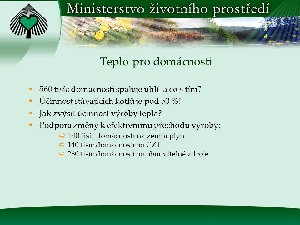 Bilance tepla v ČR podle primárních zdrojů v TJ