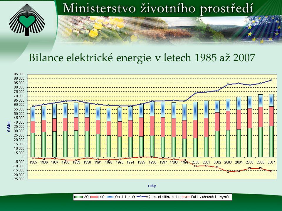 Dle makroekonomické predikce České republiky Ministerstva financí z ledna 2008 je očekáván následující vývoj HDP vyjádřený v %: Odhad pro rok 2007: 6,1% Predikce pro rok 2008: 4,7 % Predikce pro rok 2009: 5,1 % Výhled pro rok 2010: 5,3 % Predikce MF je provedena pro HDP ve stálých cenách roku 2000, při použití běžných cen by byl nárůst HDP vyšší.