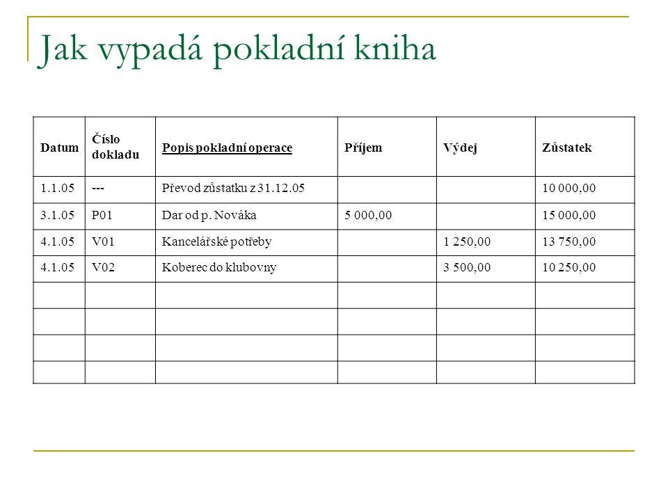 Jak vypadá pokladní kniha Datum Číslo dokladu Popis pokladní operacePříjemVýdejZůstatek 1.1.05---Převod zůstatku z 31.12.0510 000,00 3.1.05P01Dar od p
