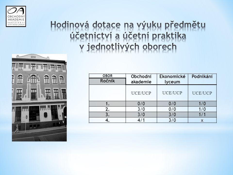 OBOR Obchodní akademie Ekonomické lyceum Podnikání Ročník UCE/UCP 1.0/0 1/0 2.3/00/01/0 3.3/0 1/1 4.4/13/0x