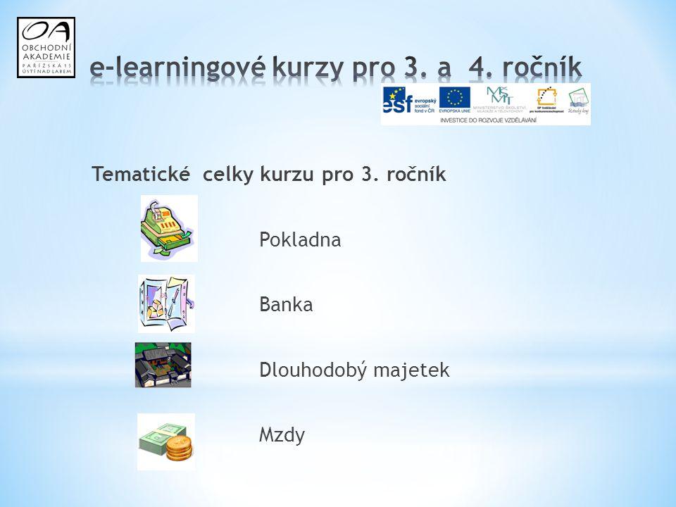Tematické celky kurzu pro 3. ročník Pokladna Banka Dlouhodobý majetek Mzdy