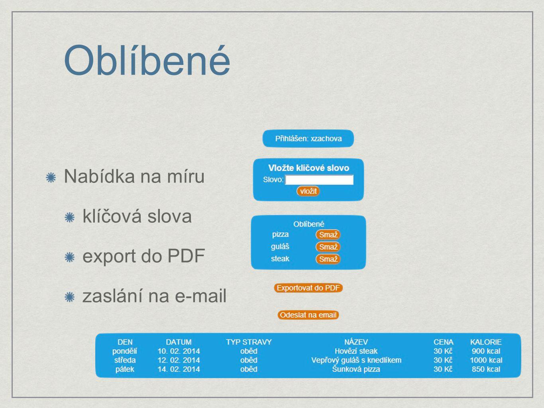 Oblíbené Nabídka na míru klíčová slova export do PDF zaslání na e-mail