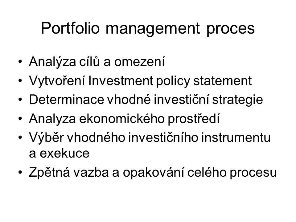 Portfolio management proces Analýza cílů a omezení Vytvoření Investment policy statement Determinace vhodné investiční strategie Analyza ekonomického