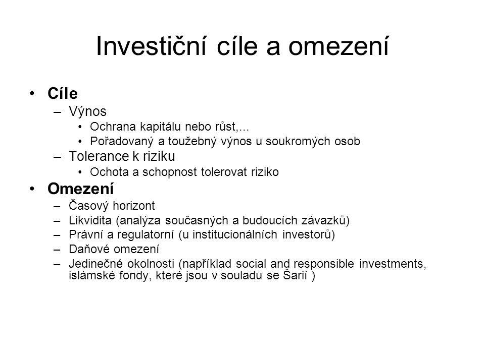 Investiční cíle a omezení Cíle –Výnos Ochrana kapitálu nebo růst,... Pořadovaný a toužebný výnos u soukromých osob –Tolerance k riziku Ochota a schopn
