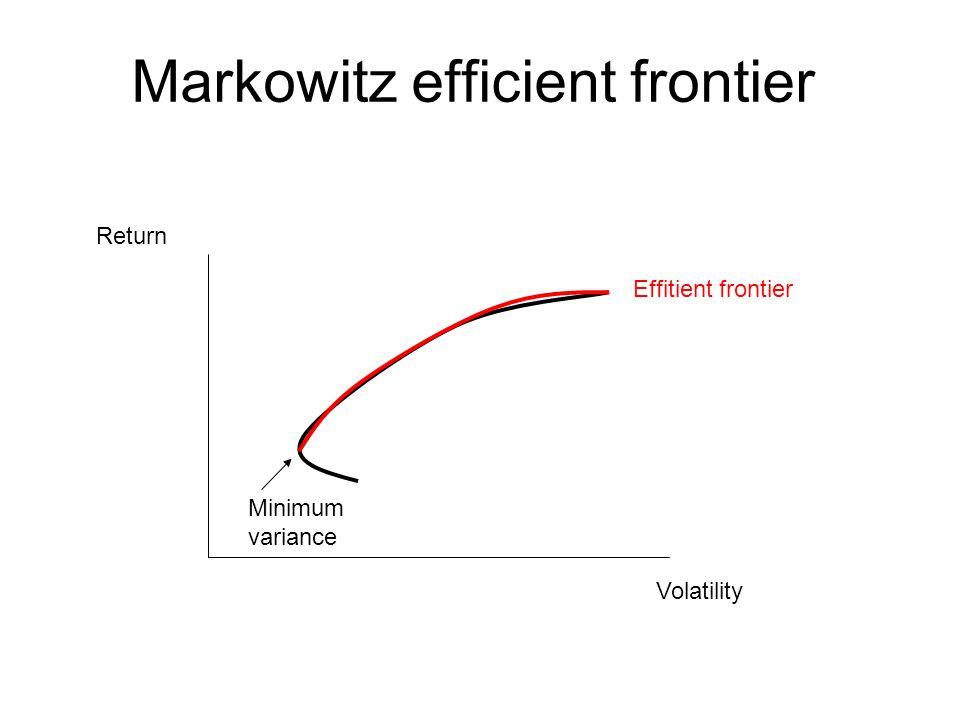 Markowitz efficient frontier Volatility Return Minimum variance Effitient frontier