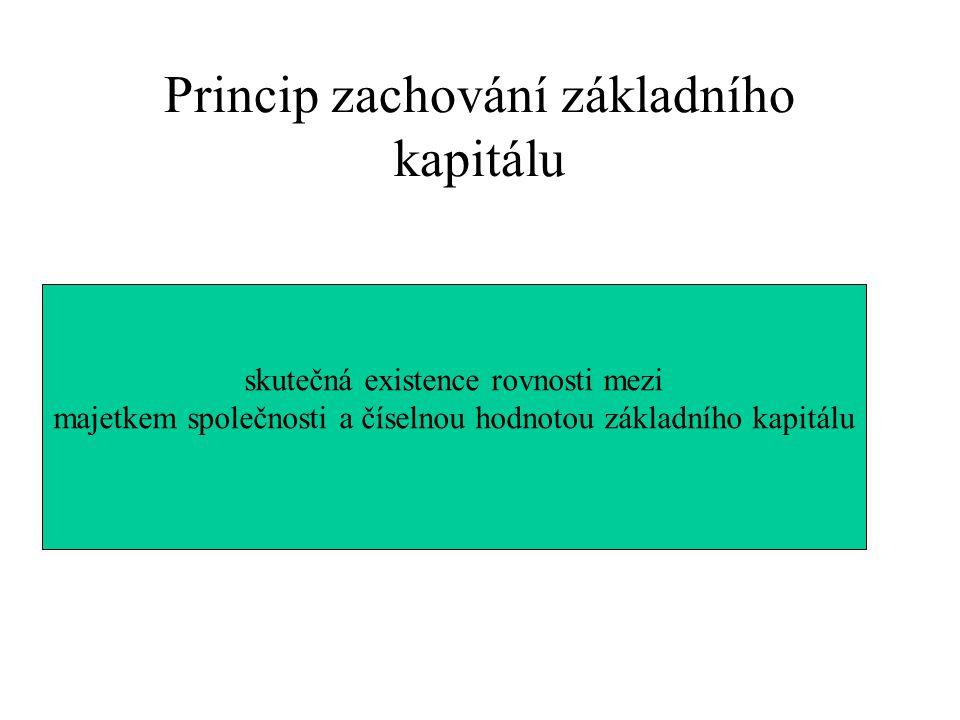 Princip zachování základního kapitálu skutečná existence rovnosti mezi majetkem společnosti a číselnou hodnotou základního kapitálu