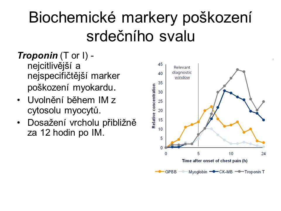 Biochemické markery poškození srdečního svalu Troponin (T or I) - nejcitlivější a nejspecifičtější marker poškození myokardu.