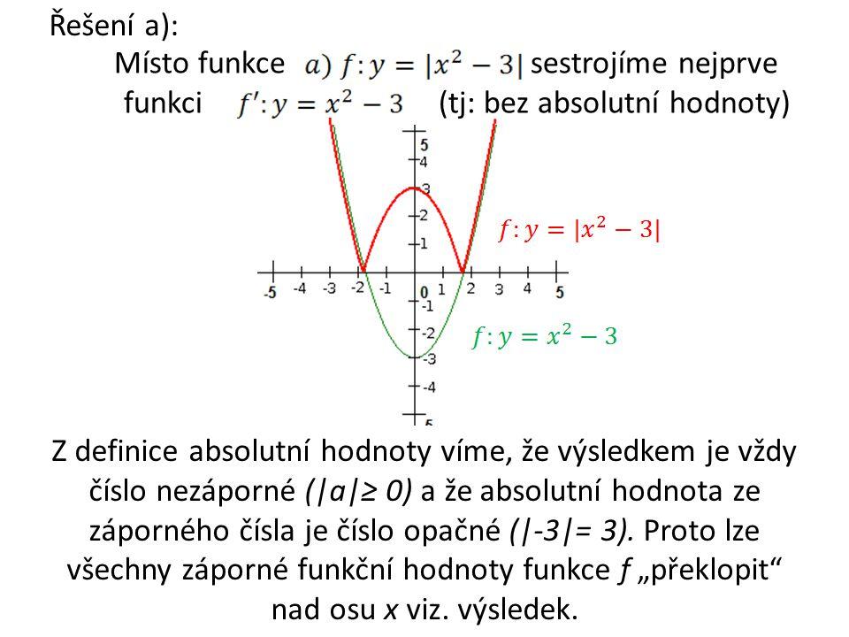 Místo funkce sestrojíme nejprve funkci (tj: bez absolutní hodnoty) Z definice absolutní hodnoty víme, že výsledkem je vždy číslo nezáporné (|a|≥ 0) a že absolutní hodnota ze záporného čísla je číslo opačné (|-3|= 3).