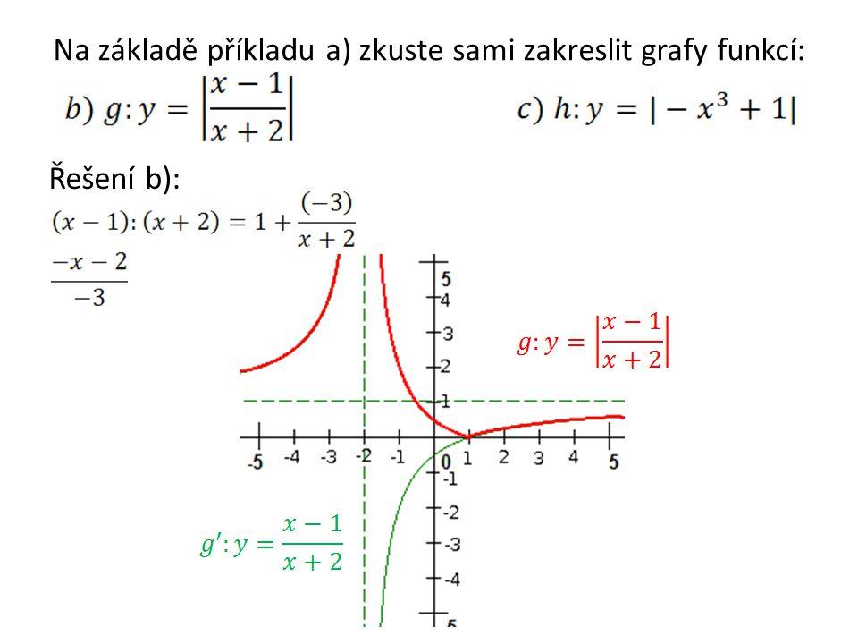 Na základě příkladu a) zkuste sami zakreslit grafy funkcí: Řešení b):